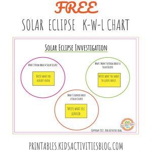 Solar Eclipse K-W-L Chart