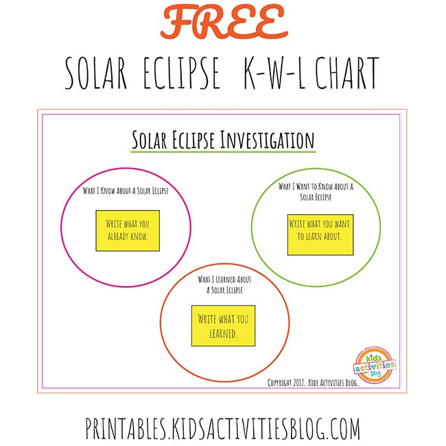 Solar Eclipse KWL Chart  The Printables Library